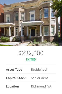 One example of a closed deal on the RealtyShares site.
